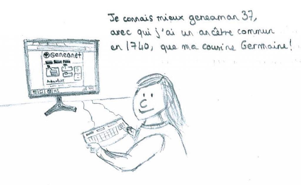 Dictionnaire Généalogie G