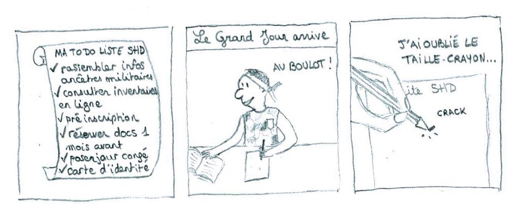 Dictionnaire Généalogie K