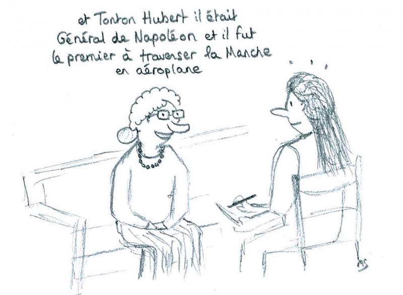 Dictionnaire Généalogie M