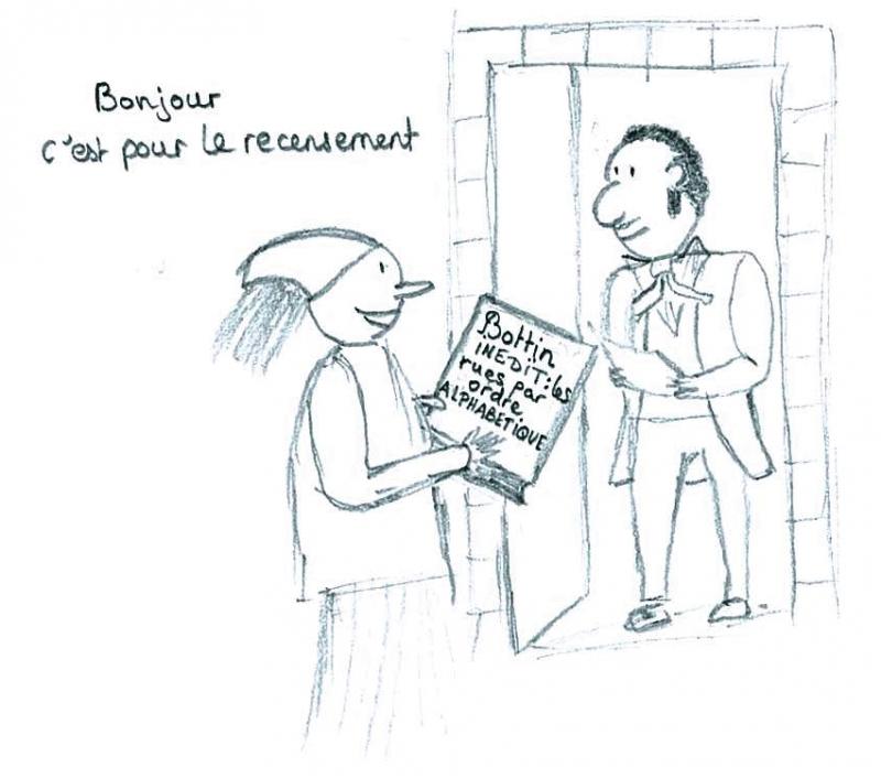 Dictionnaire Généalogie R
