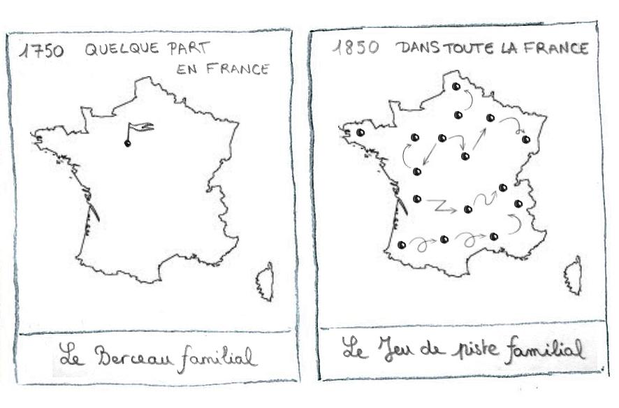 Dictionnaire Généalogie U