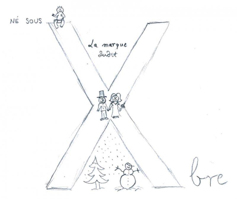 Dictionnaire Généalogie X