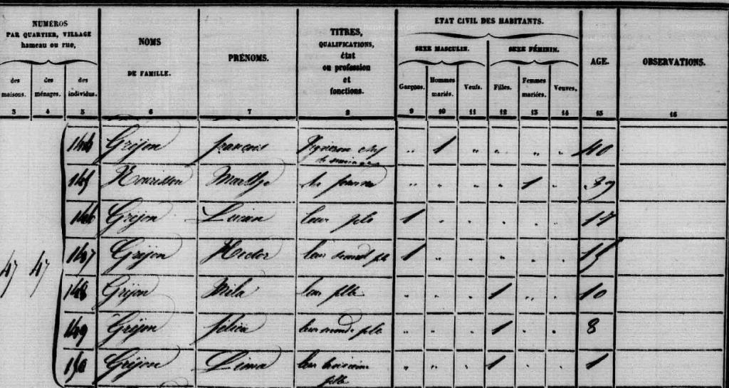 GREJON Amélie - Recensement Josnes (Trugny) 1856 Page 196
