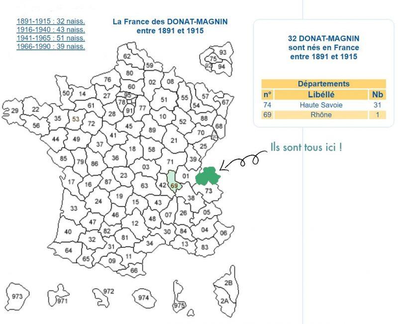 DONAT-MAGNIN en France (site Geopatronyme)